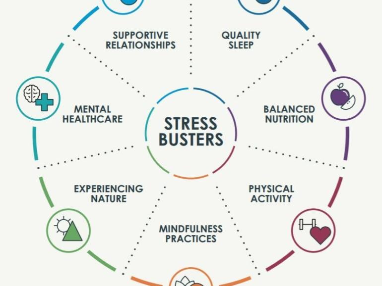 Elimina el estrés